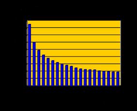diametro medio de gota con presion kp agricultura Ledarol cropscience