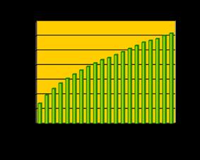 porcentaje de recubrimiento con presion kpcm agricultura agroquimicos Ledarol CropScience